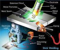 Mechanical Engineering: How Welding work!!.