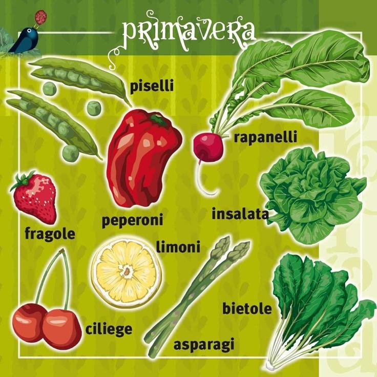 Vademecum: piccola guida per orientarsi nella #frutta e #verdura di stagione   #Primavera: piselli, rapanelli, fragole, peperoni, insalata, ciliegie, limoni, bietole e asparagi. Qual è la tua preferita?