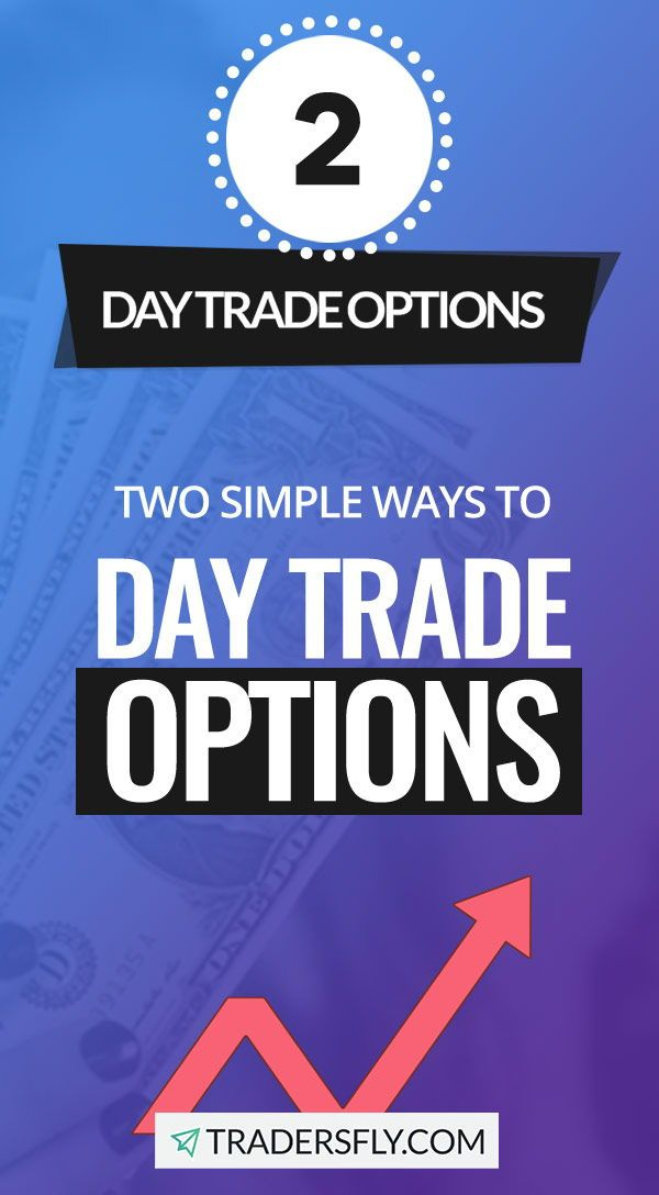 2 Ways To Day Trade Options Short Vs Long Term Ep 41 With