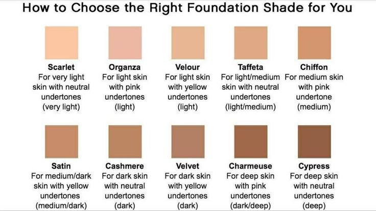 Natural Product To Even Skin Tone