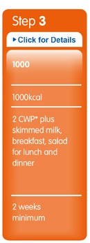 Cambridge Weight Plan: Step 3 Programmes (6 Steps)