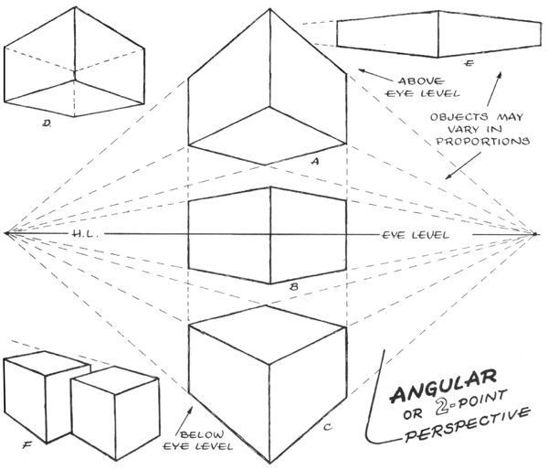 basics of 1 point and 2 point perspective aka parallel and angular perspective lesson how to. Black Bedroom Furniture Sets. Home Design Ideas