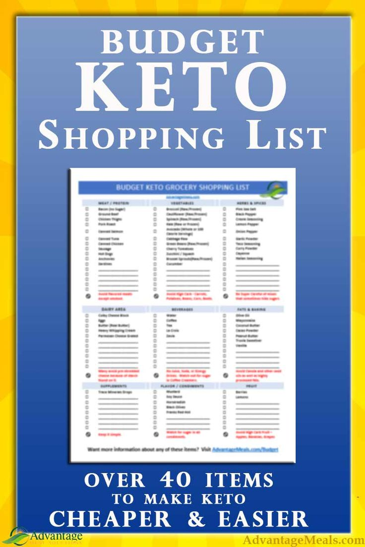 Printable Budget Keto Shopping List PDF | Keto Diet For Beginners - Start A Keto Diet Easy ...