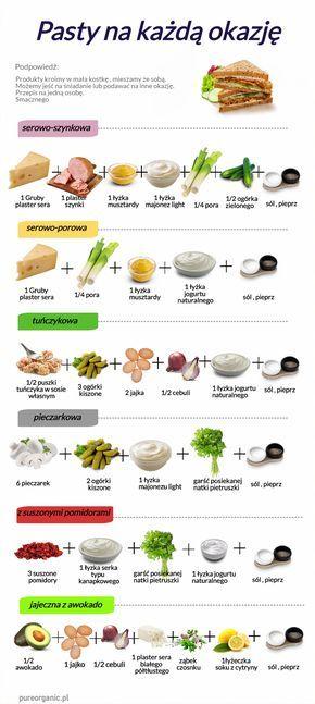 Pyszne pasty na kanapkę i nie tylko :-) #pasta #nakanapke #pasty