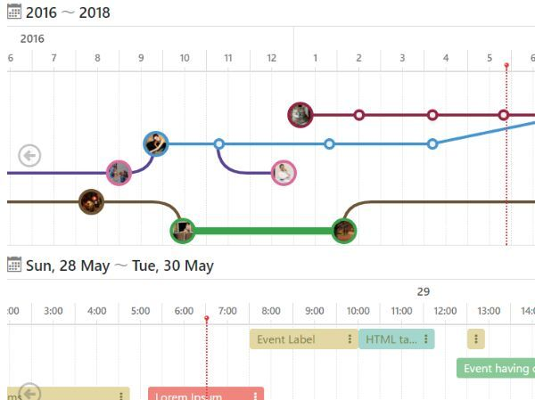 Timeline.js is a jQuery timeline generator which helps you render horizontal, scrolling, responsive bar & point/line style timelines (with event details) from dynamic data arrays/objects.
