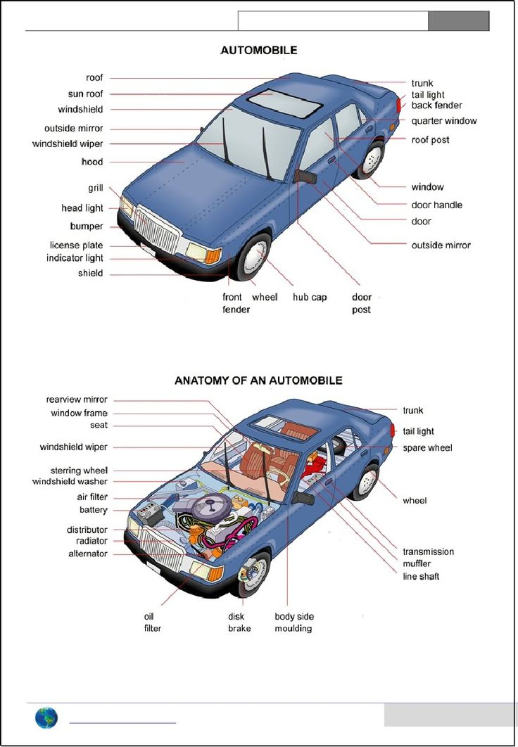 Car parts vocabulary with pictures learning English