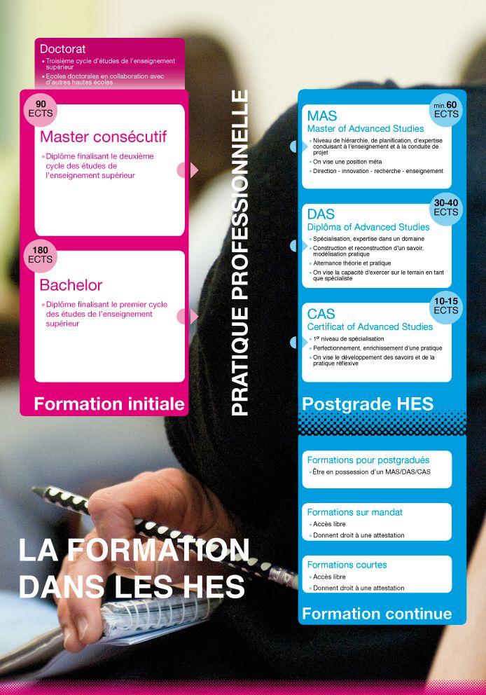Poster pour la formation continue | Format F4