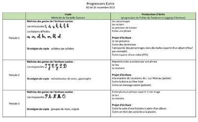 ECRITURE - progressions et programmations (programmes 2015)