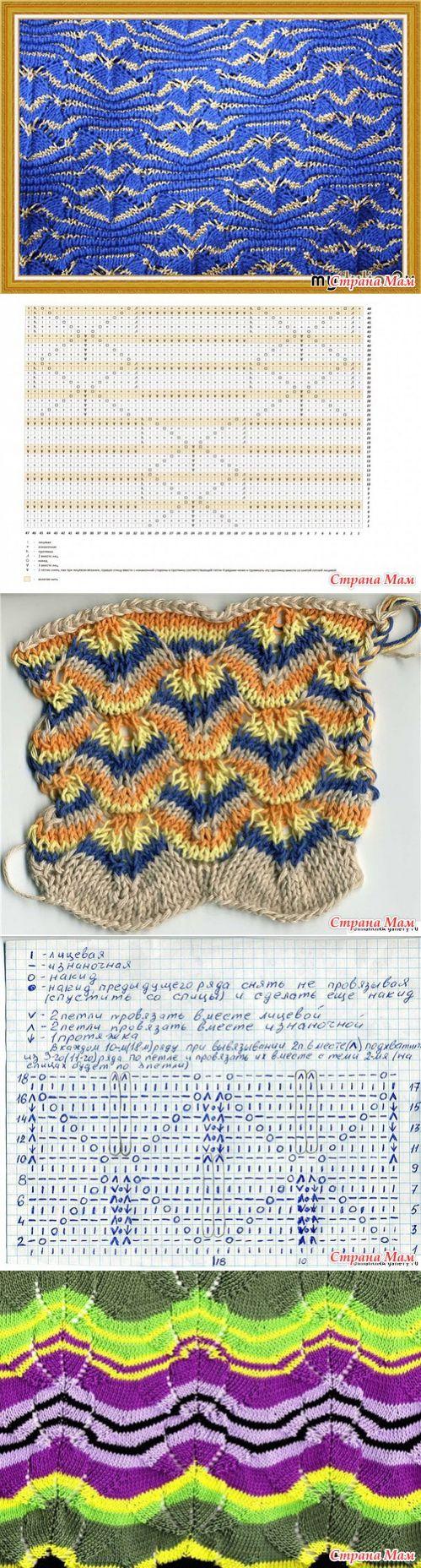 Knitting & Crocheting jakarlı ve ajurlu örnekler