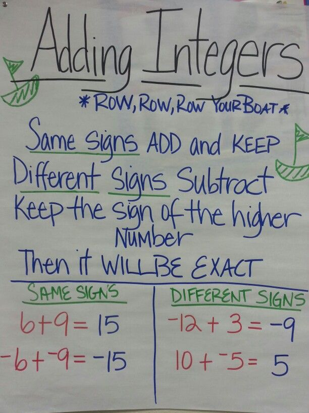 Adding Integer Song