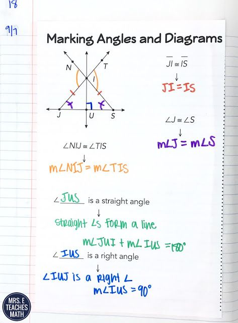 Angle Addition Postulate INB Pages | All About Math | Math, Geometry ...