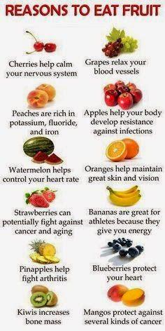 breast size fruit chart: Best 25 fruit diet ideas on pinterest healthy snacks with fruit