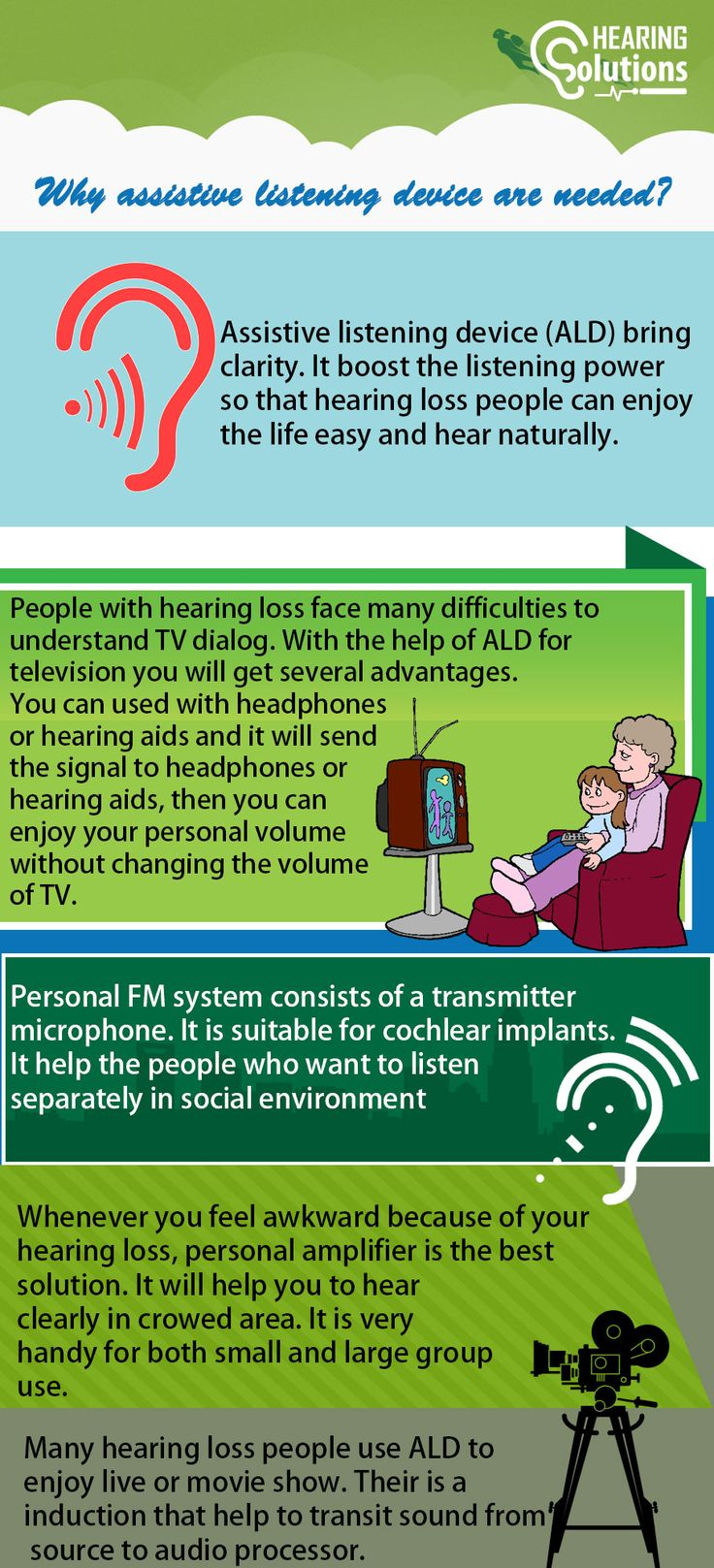 An Assistive listening device is used to improve hearing ability. It is used in a variety of situations where people are unable to distinguish speech in noise. The ALD may be used to help HOH (Hard of Hearing) people hear televisions and other audio devices. ALD usually uses a microphone to capture an audio source. For more visit:-  https://www.hearingsol.com