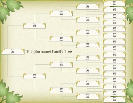 family tree layout