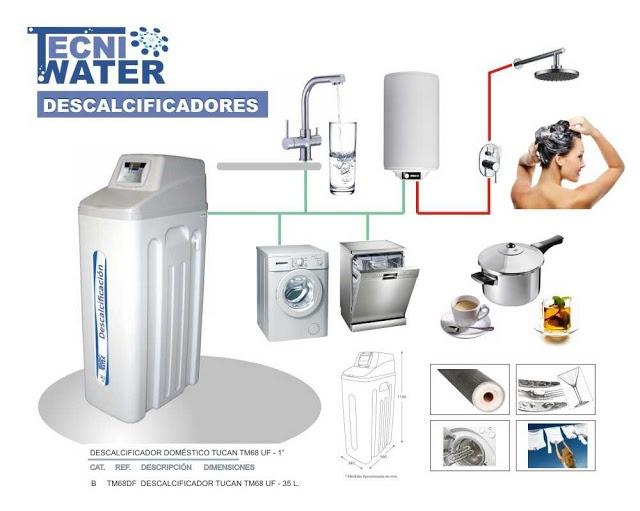 17 best images about tecniwater on pinterest logos ps - Descalcificadores domesticos precios ...