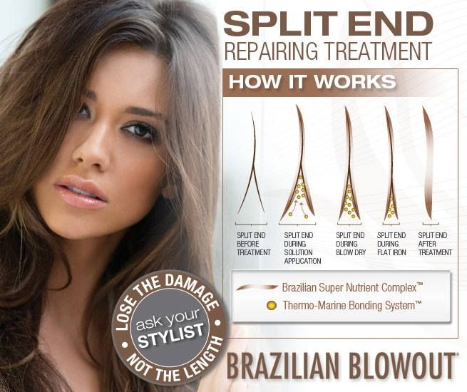 Brazilian Blowout Split End Repair Treatment