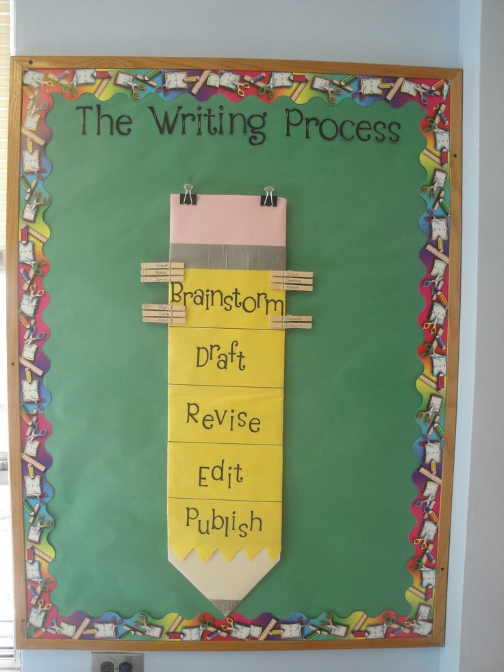 Classroom Writing Ideas : Best images about classroom decor on pinterest fall