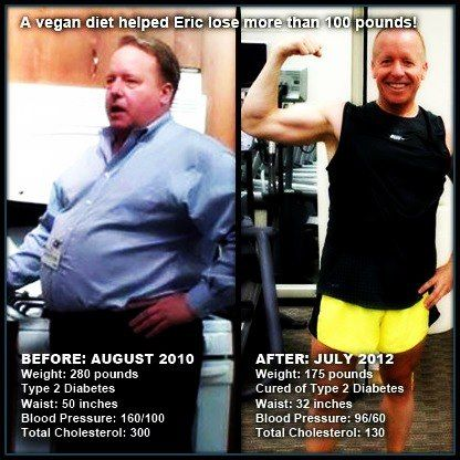 before and after raw vegan diet | Raw transformations ...