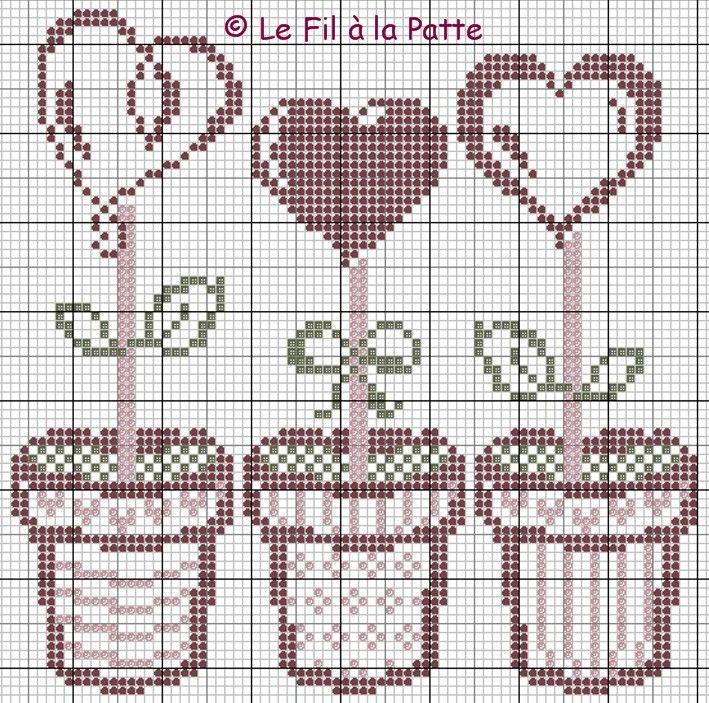 14Pot-de-coeurs-diagramme.jpg 709×703 pixels