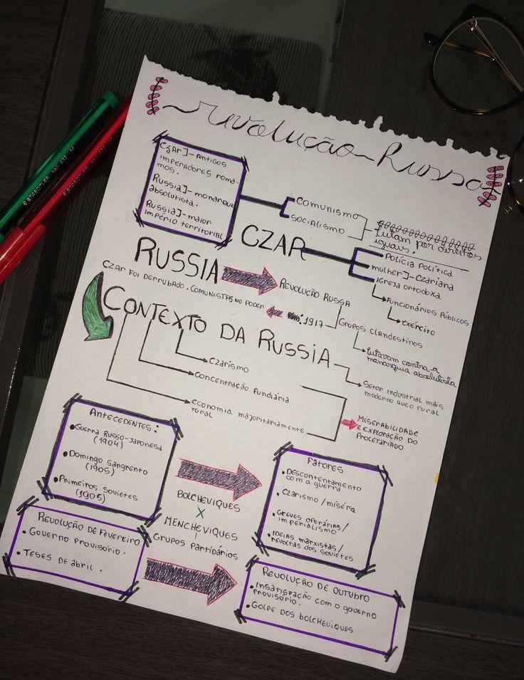 resumos, revolução russa