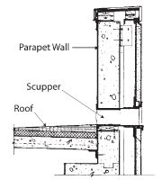 Weep Hole Scupper Rainwater Drainage Pinterest
