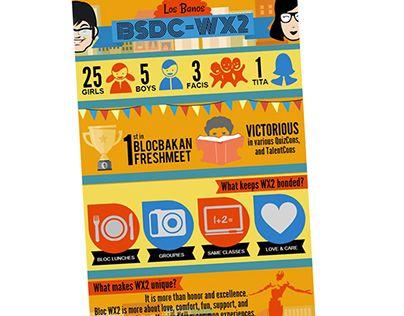 """""""BSDC-WX2 UPLB Infographic"""" http://on.be.net/1s5MrcX"""
