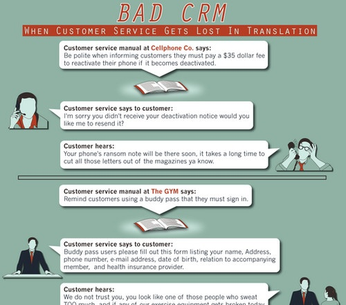 5 Reasons Why Bad CRM Can Kill a Business