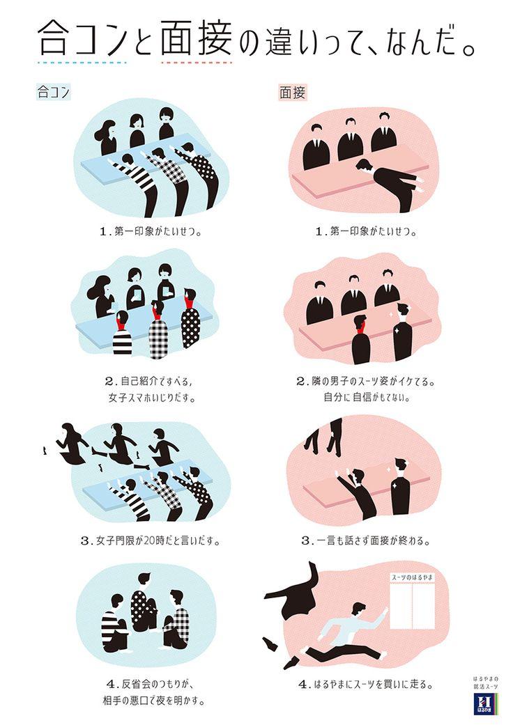 東北芸工大プロジェクト/東北芸工大 #infographic