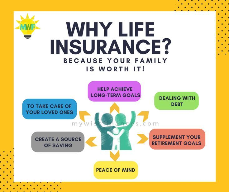 Your Family Is Worth Financially Secured Some Life Insurance