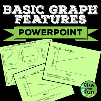 Graph Features Powerpoint, Slope, Independent Dependent Variables