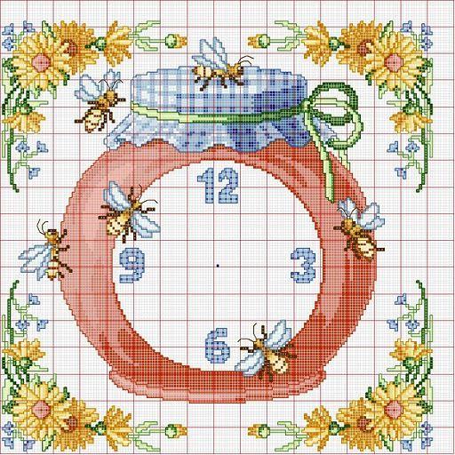 Orologio vaso di miele