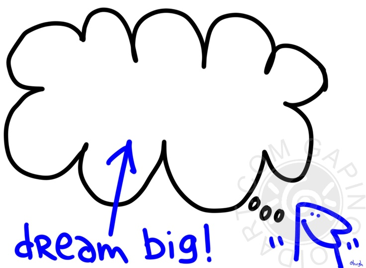 Dream Big: Don't be afraid, don't be shy, it's okay to Dream.