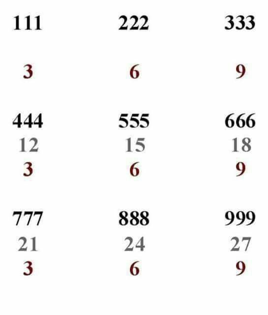 690 best Hidden Code 9 (3+6=9) The key to the universe. I