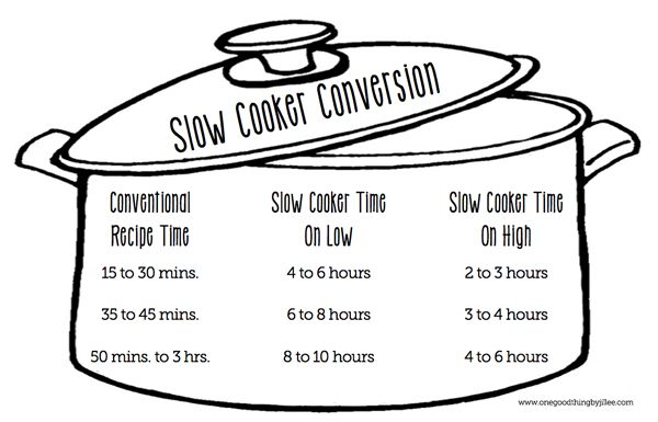 Slow Cooker Conversion