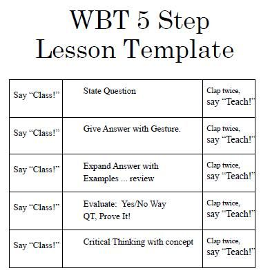 Whole Brain Teaching 5 Step Lesson Plan