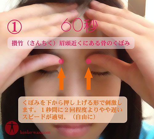 視力回復 つぼ1