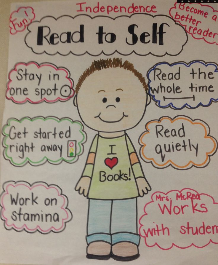 Read to self anchor chart