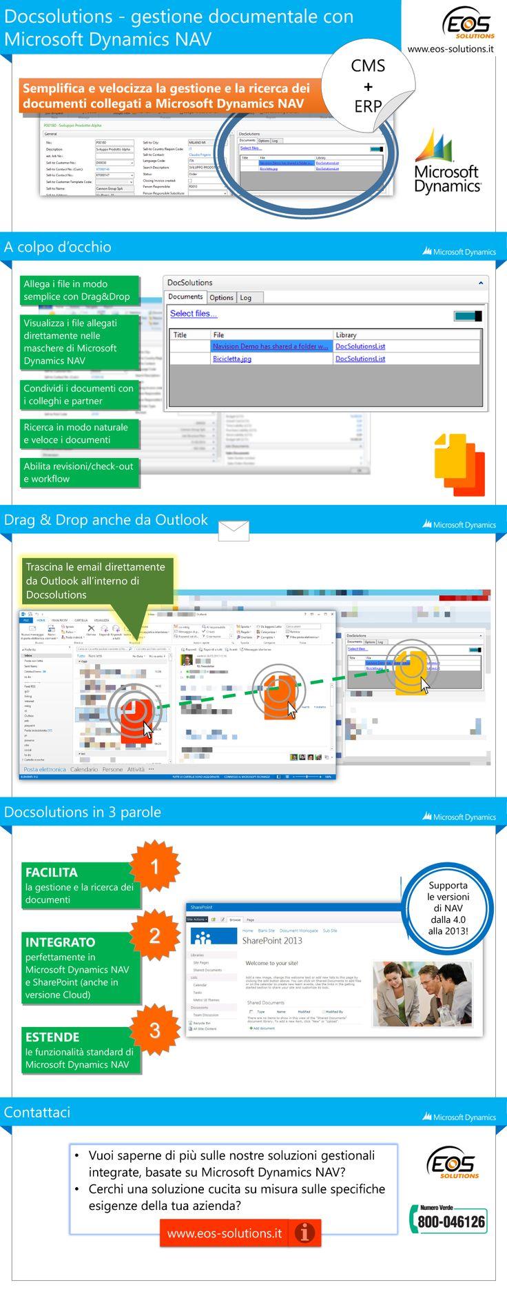 Docsolutions, gestione documentale con Microsoft Dynamics NAV