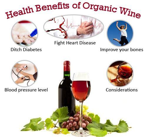 Health Benefits of Organic Wine
