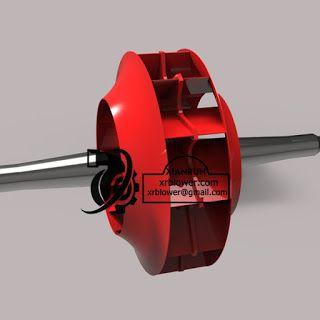 Xianrun Blower: Centrifugal Fan Impeller Maintenance
