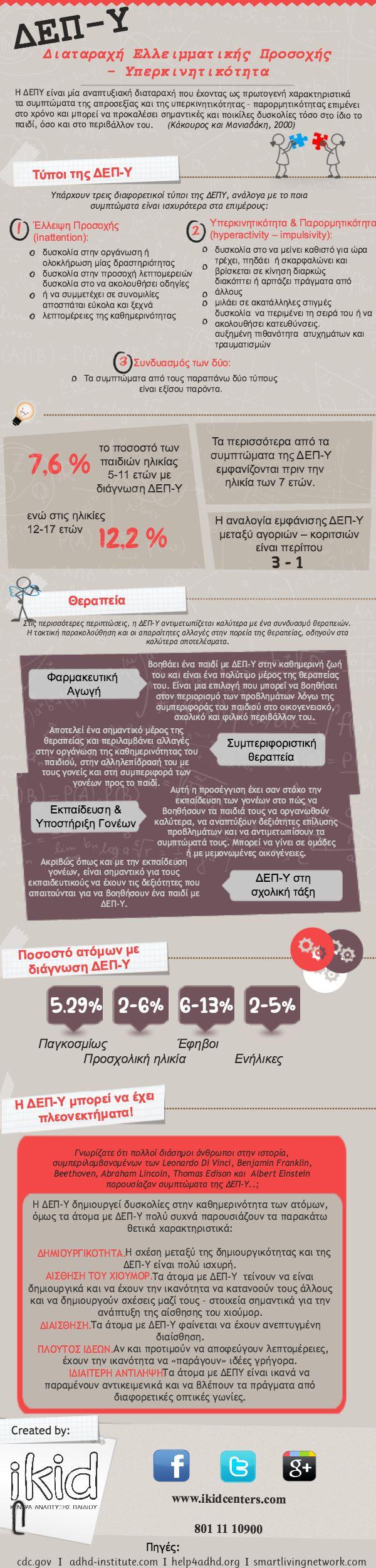 Διαταραχή Ελλειμματικής Προσοχής - Υπερκινητικότητα