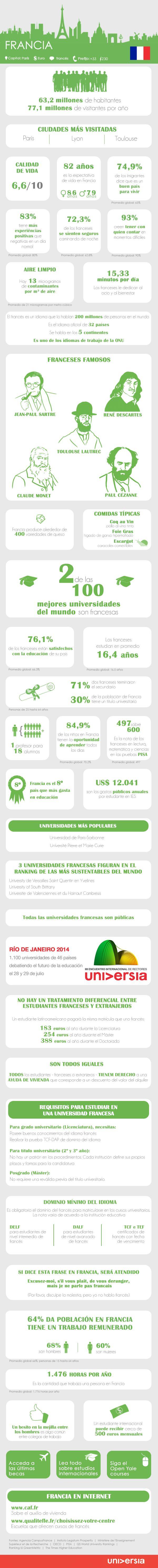 30 claves para estudiar y trabajar en Francia #infografia