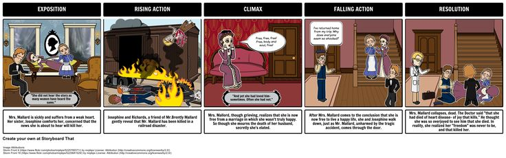 "an analysis of irony in the story of an hour a short story by kate chopin ""the story of an hour"" by kate chopin  • understand and describe irony  • use evidence to support an analysis of what the text says  this is the second lesson about ""the story of an hour"" by kate chopin in this section of the lesson, you will learn more."