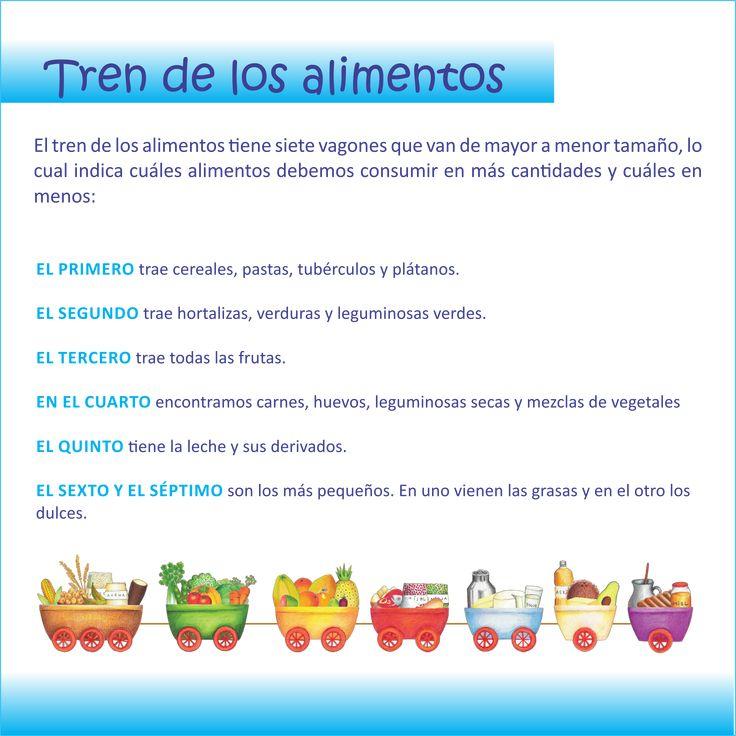 #Nutrición en los #niños . . . #Tren de los #Alimentos