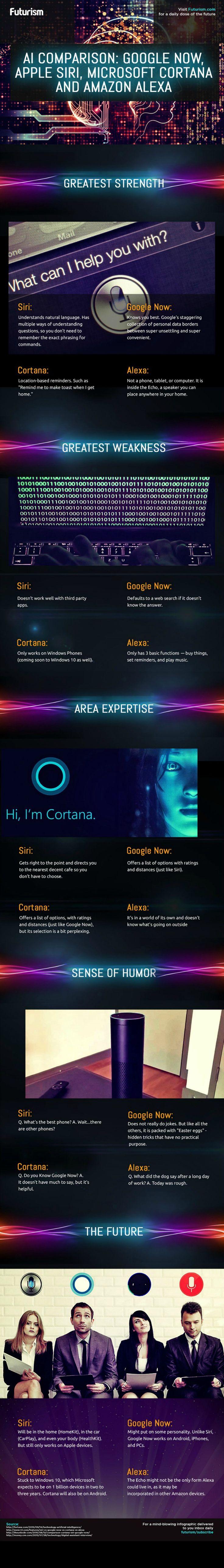 How to make cortana laugh - Best 20 Siri Cortana Ideas On Pinterest Things To Ask Siri Ask Siri And Siri Funny