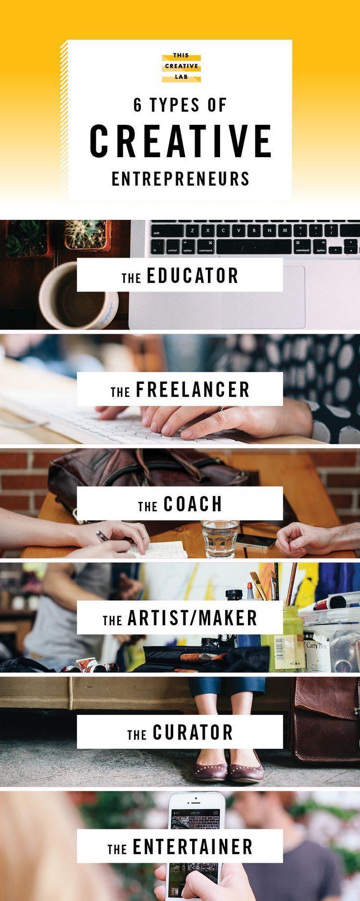 The 6 Types of Creative Entrepreneurs http://thiscreativelab.com/the-6-types-of-creative-entrepreneurs/?amp;utm_medium=social&utm_source=pinterest.com&utm_campaign=buffer {socializeyourbiz.com}