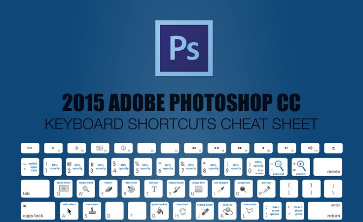 """One of Adobe Photoshop's strengths is that it makes extensive use of keyboard shortcuts; but, there are so many that it's difficult to remember them all. So, I've created a """"cheat sheet"""" that'll make it really easy for you to remember them the next time..."""