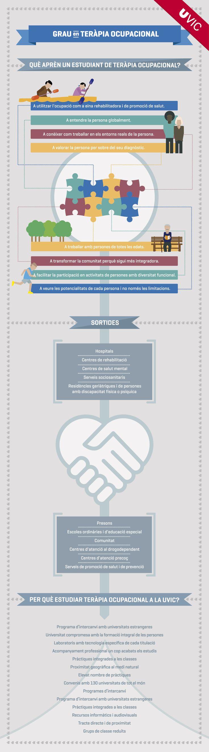 Grau en Teràpia Ocupacional de la Universitat de Vic. #Infografia #Grau #TeràpiaOcupacional #TO #UVic #universitatdevic #uviclife