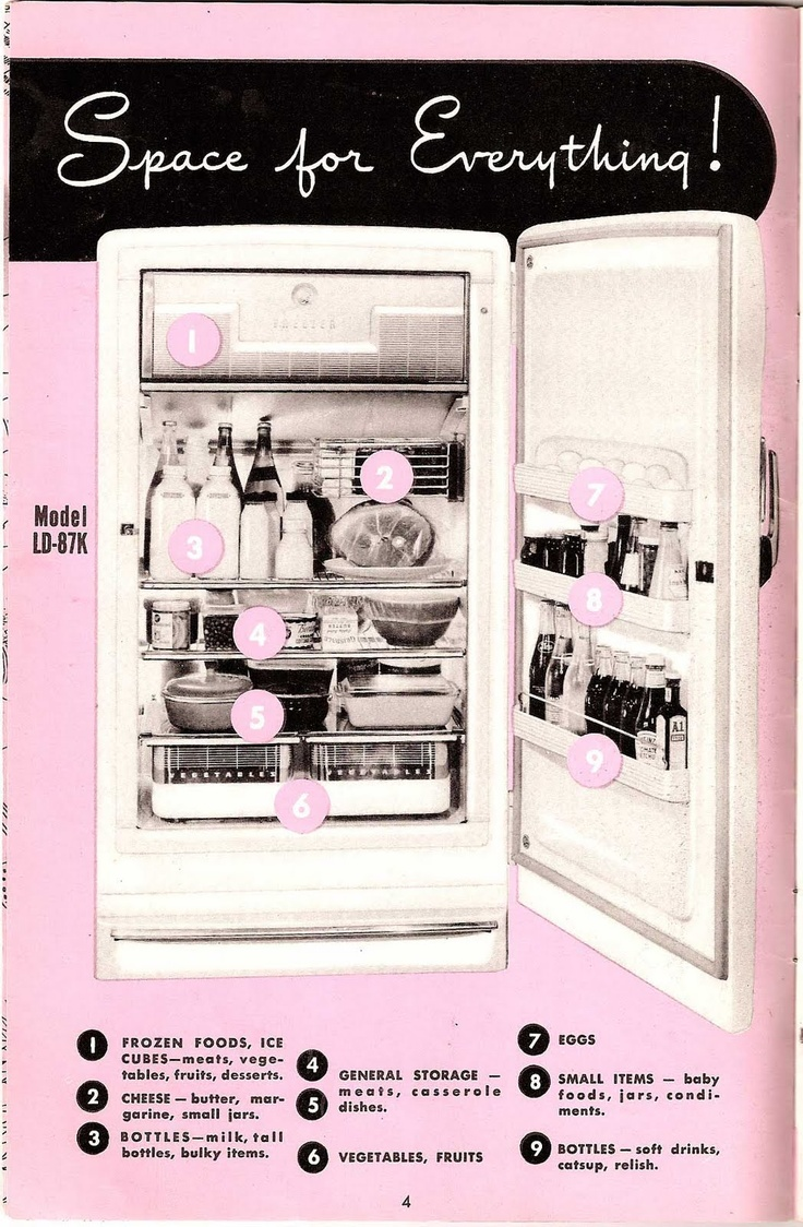 16 best images about GE Refrigerators Old and New on Pinterest ...