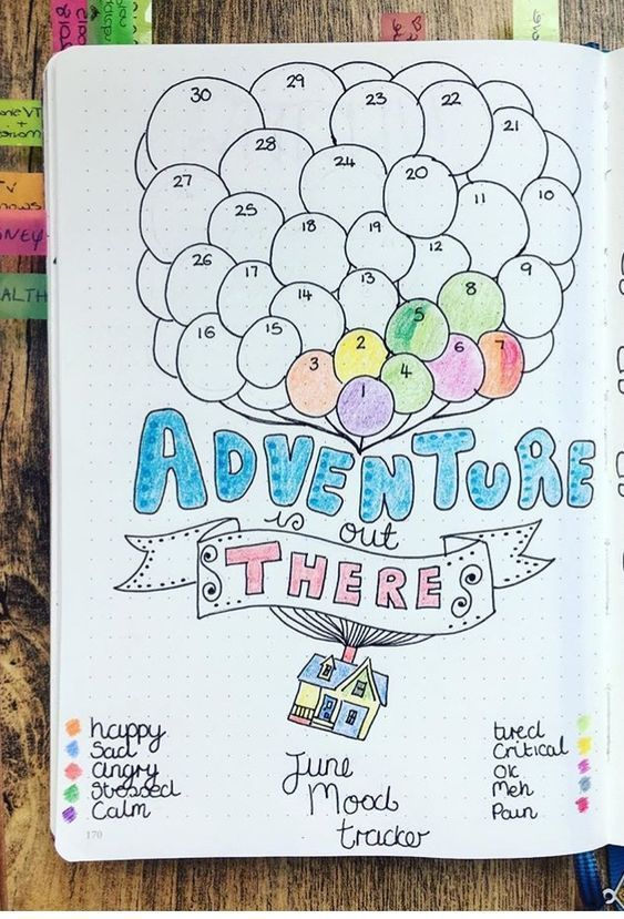 28 Beautiful Disney Bullet Journal Page Ideas and Spreads – – Janelle Burgess